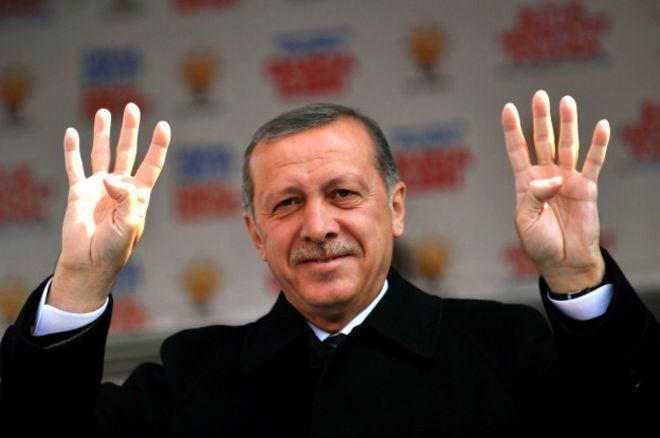 Rəcəb Tayyib Ərdoğan- Demokratik Türkiyənin sultanı? – BBC-nin şərhi