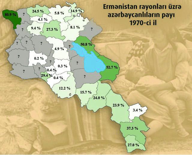 Qərbi Azərbaycan faciəsi faktlarla-ARAŞDIRMA